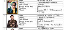 Daftar Nama Susunan Anggota KPU Purbalingga 2018 – 2023